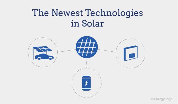 Solar-technology-advancement